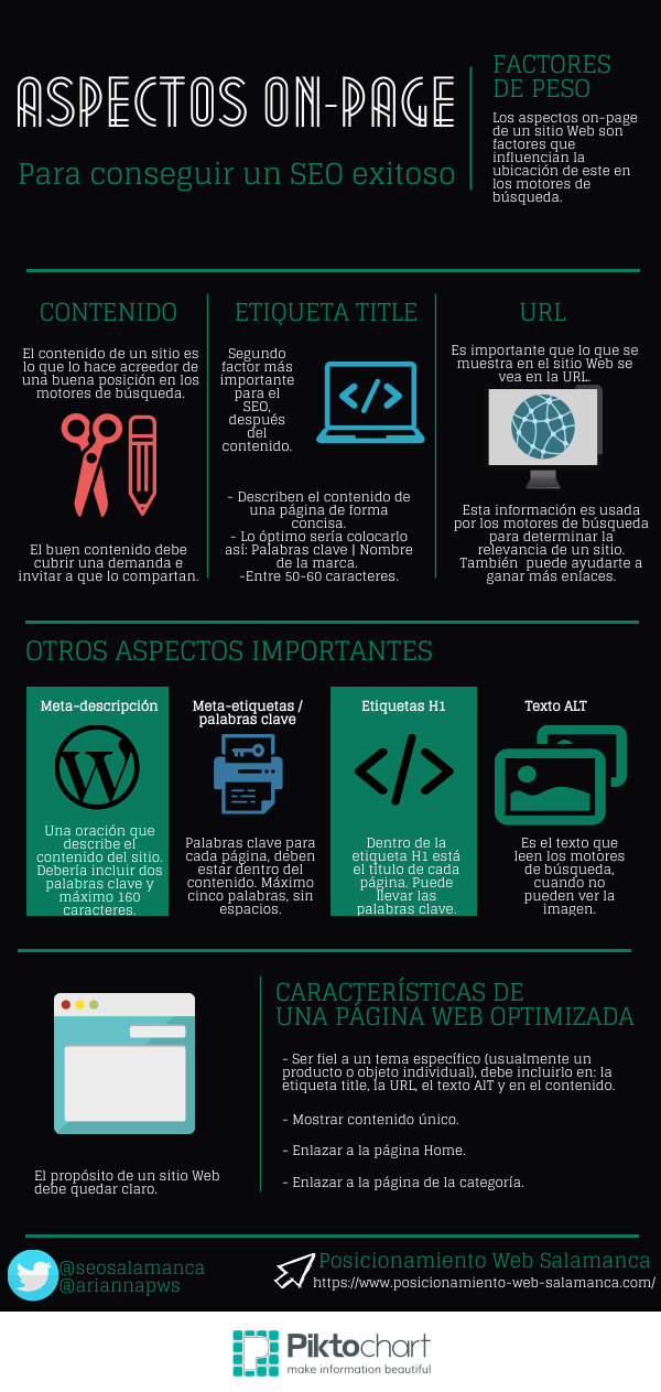 Infografia pws