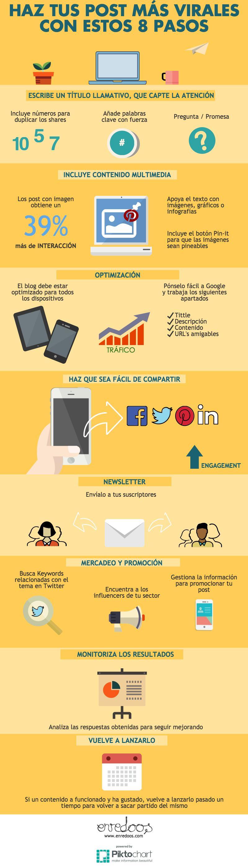 -infografia-estrategia-publicaciones-blog
