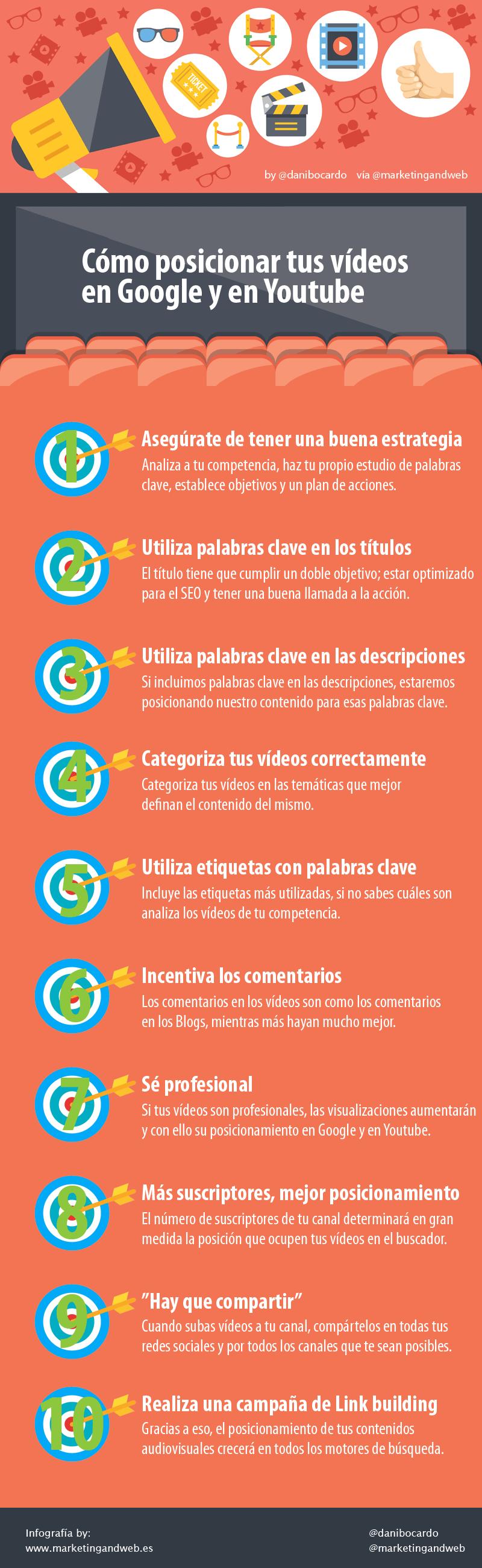 como-posicionar-tus-videos-en-youtube-infografia