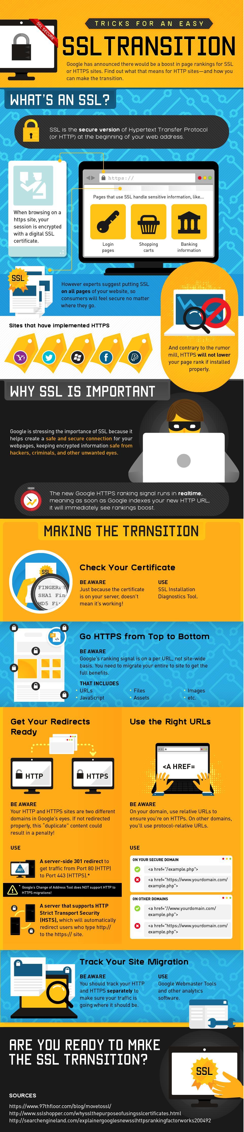 infografia-certificado-ssl